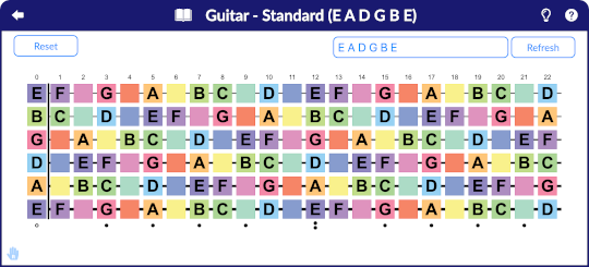 In-app Fretboard Diagram Screenshot